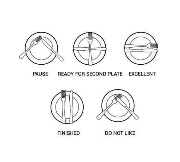 Plate Manners