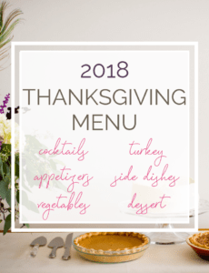 Dessert table in the background with Thanksgiving menu categories written over top.