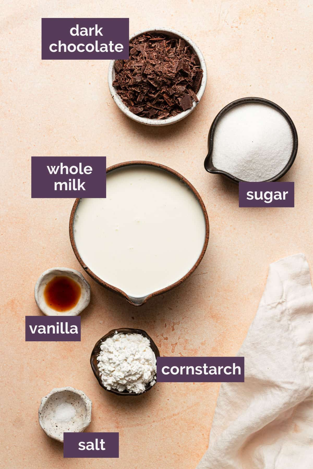 Top down photo of the ingredients for chocolate pudding with purple labels naming each ingredient.